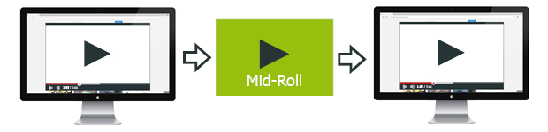 Mid-Roll Video Ads
