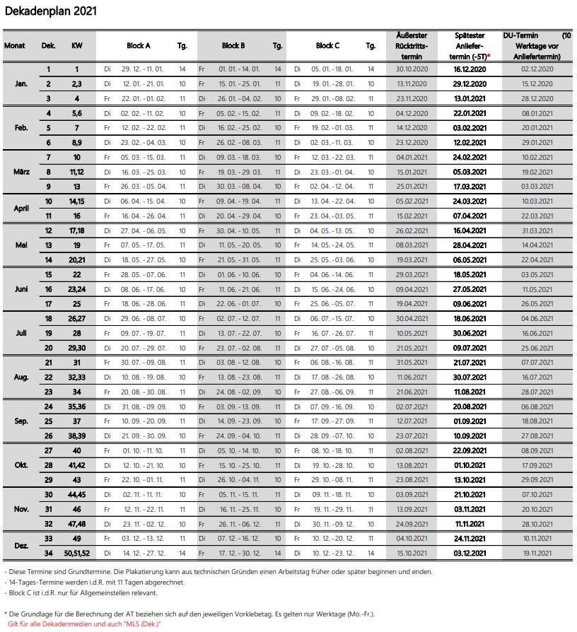 Dekadenplan_2017 - Kopie