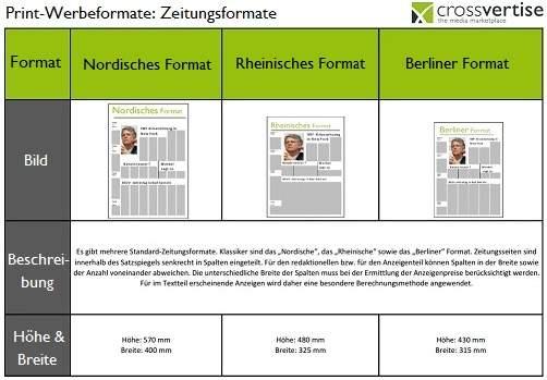 print-werbeformate-gross