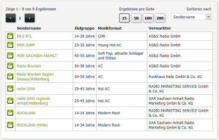 Radiowerbung in Dessau-Roßlau