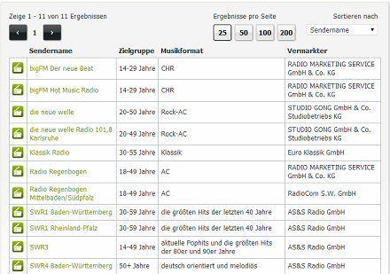 Radiowerbung in Karlsruhe