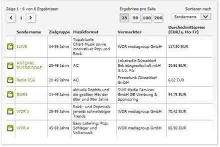 Radiowerbung in Solingen