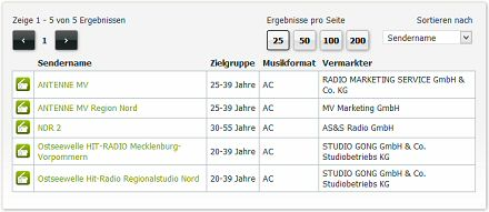 Radiowerbung in Stralsund