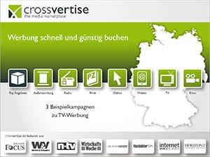 Beispielkampagnen TV-Werbung