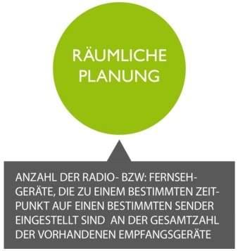 räumliche-planung